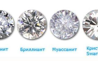 Бриллиант и фианит: природа образования, основные характеристики и отличия, как отличить бриллиант от поддерлки