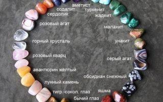 Камни для скорпиона — какие подходят по гороскопу девушке-скорпиону