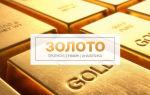 Золото на Форекс: особенности торговли, прибыльные стратегии и причины изменения курса