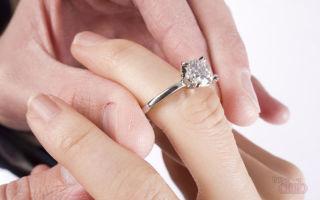На каком пальце носить обручальное кольцо: суеверия, о чем говорит кольцо на безымянном пальце