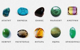 Драгоценные камни различных цветов: названия и описание, свойства и виды огранки, фото