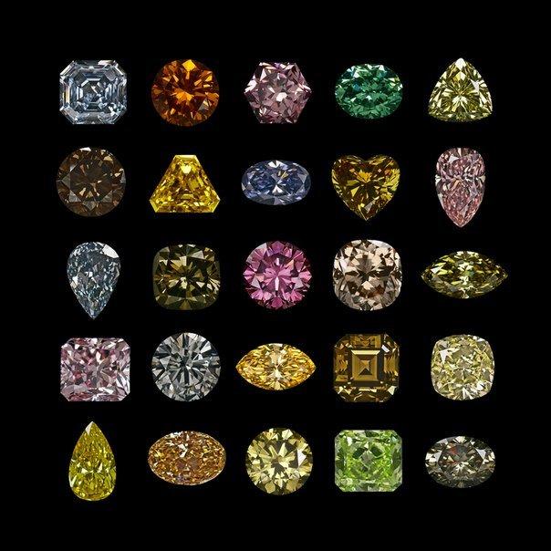 виды камня