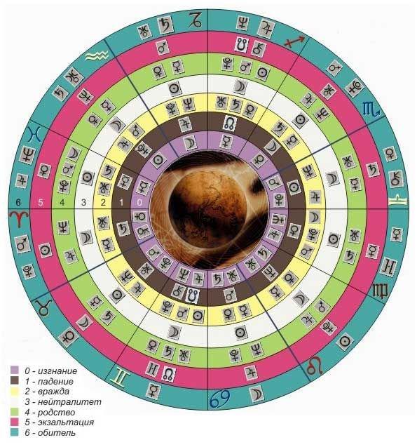 Какому знаку зодиака подходят украшения с лунным камнем