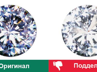 Бриллианты и их заменители  как отличать подделку в домашних ... 80e46cbb727